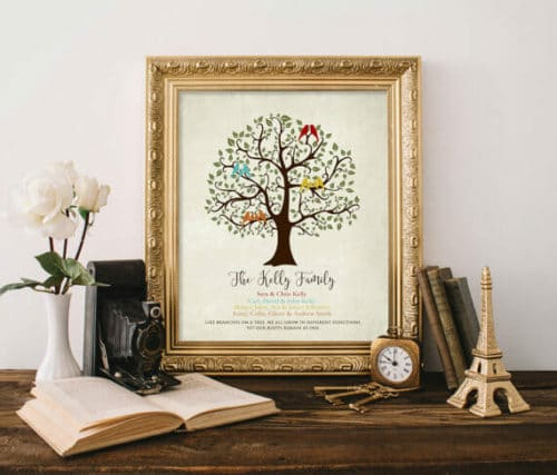 gifts for grandpa family tree