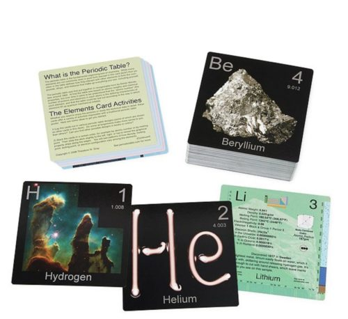 25 Chemistry Gifts That Science Nerds Will Definitely Appreciate In