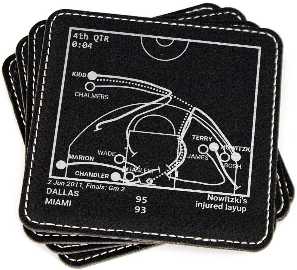40th-birthday-gift-ideas-for-men-coasters