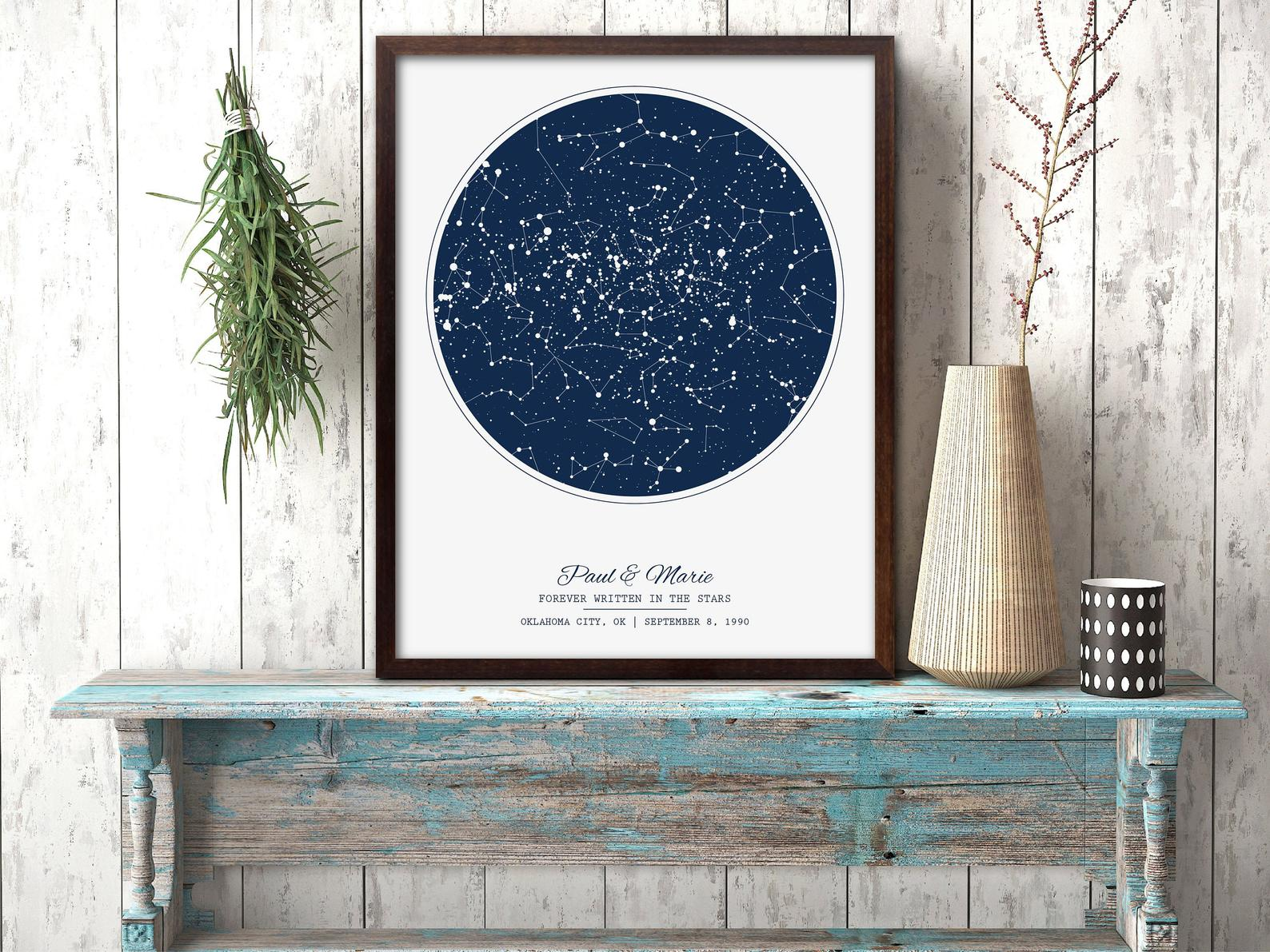 anniversary-gifts-for-parents-night-sky-print