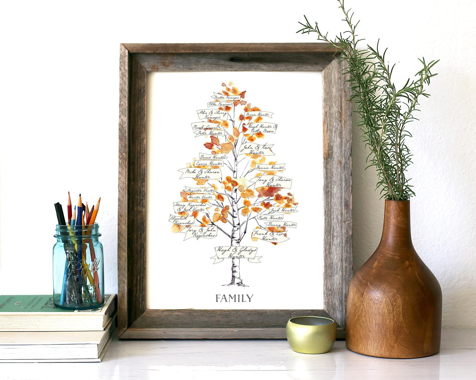 anniversary-gifts-for-parents-family-tree