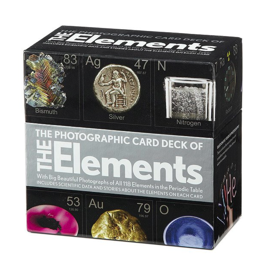 gifts-for-nerds-elements-photo-card-deck