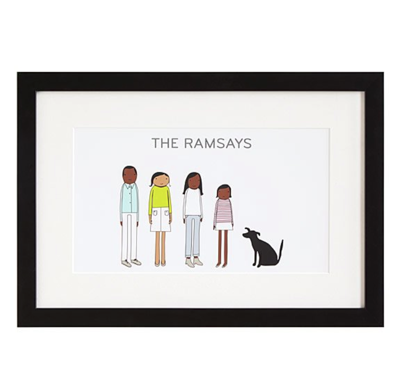 anniversary-gifts-for-him-personalized-family-print
