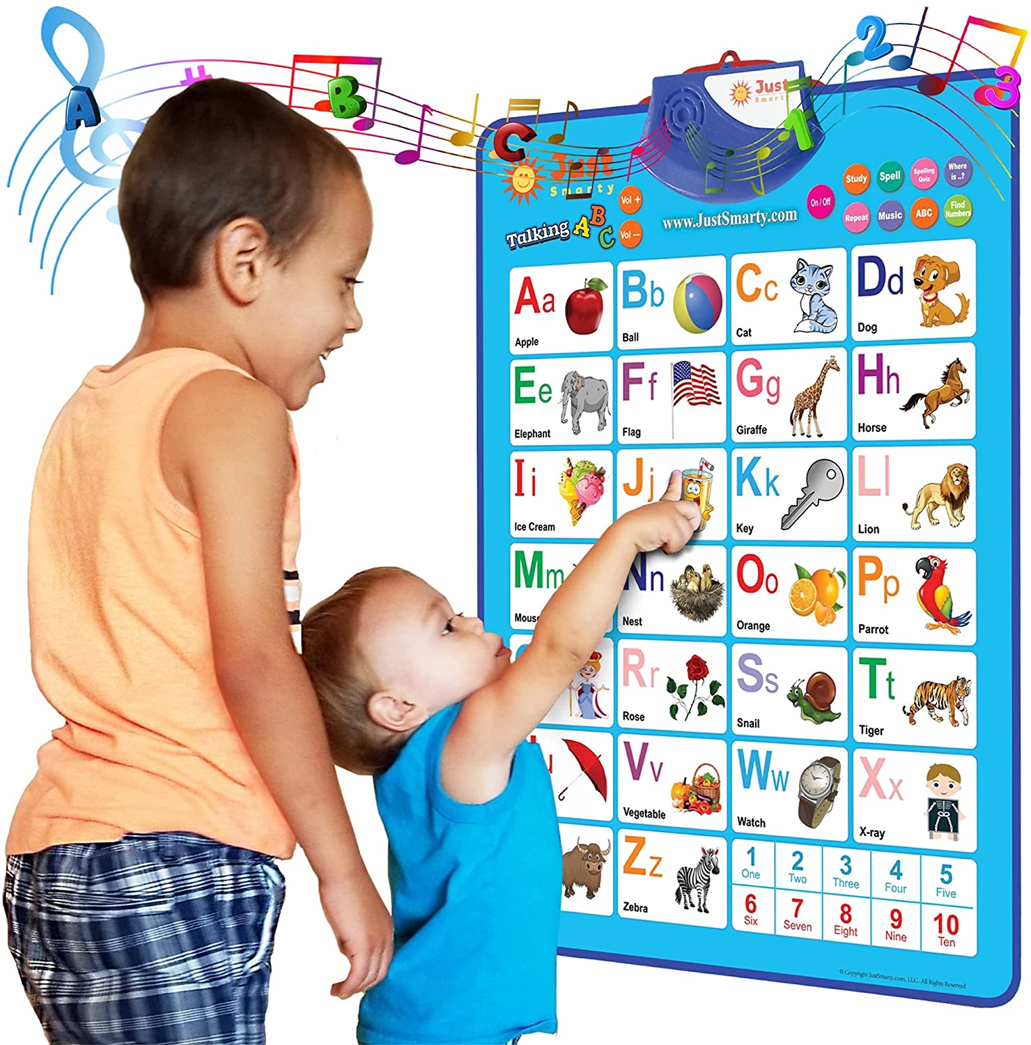 best-baby-boy-gifts-for-baby-boys-ages-0-2-singing-alphabet-chart