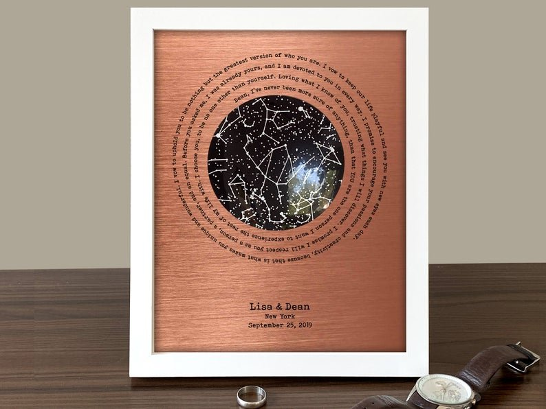 gifts-for-7th-anniversary-starmap