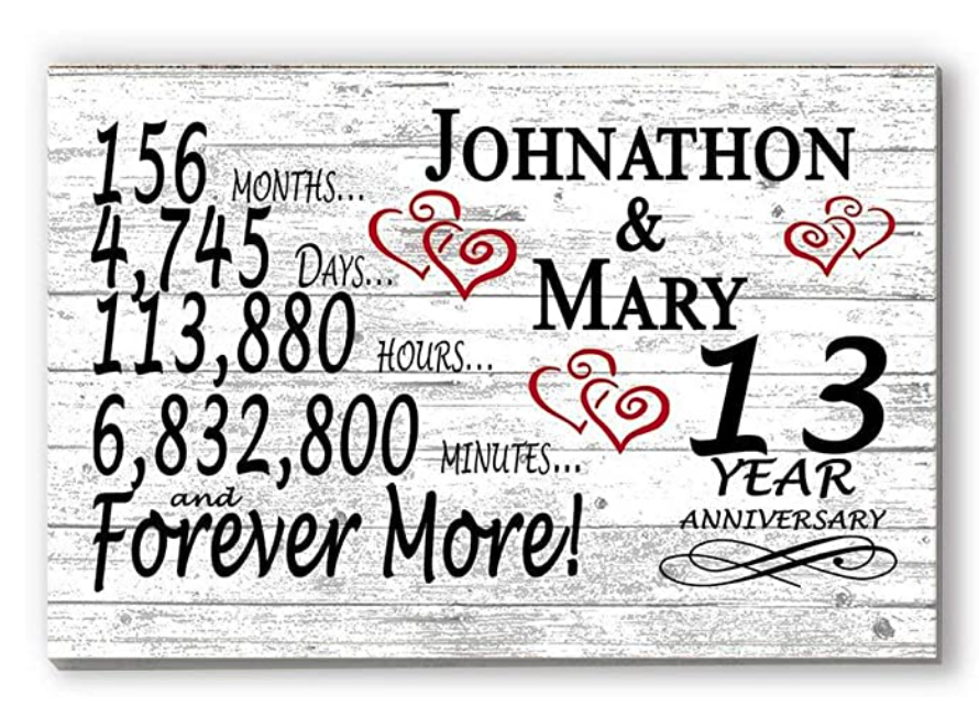 13th-anniversary-gifts-sign