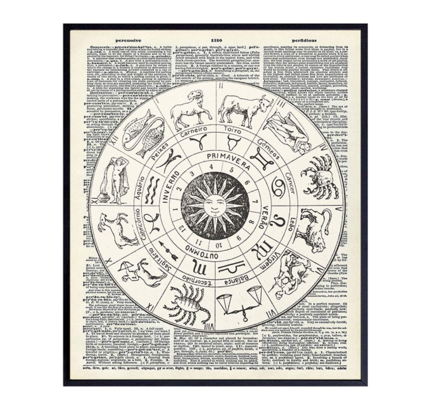 astrology-gifts-zodiac-dictionary-wall-print