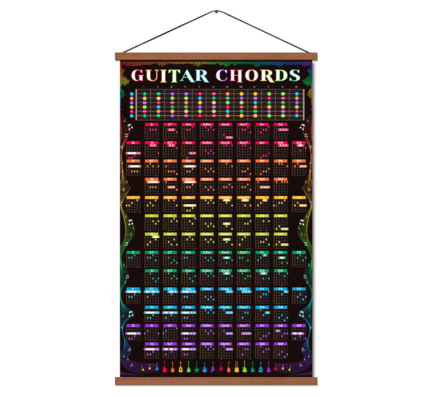 guitar-gifts-chord-chart